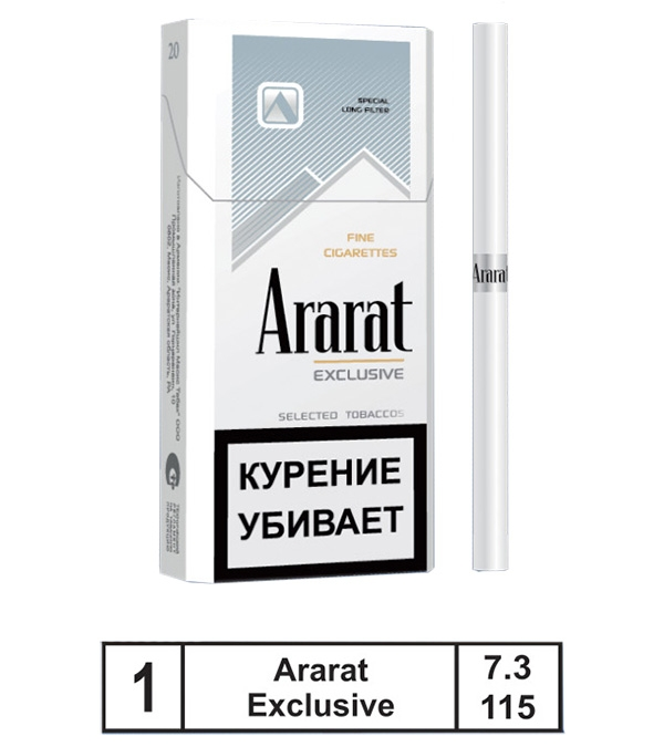 Табак оптом россия изготовлю табачные изделия
