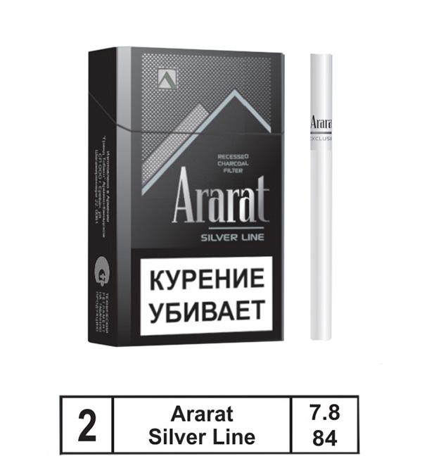 Российский табак оптом corvus одноразовая электронная сигарета на сколько хватает